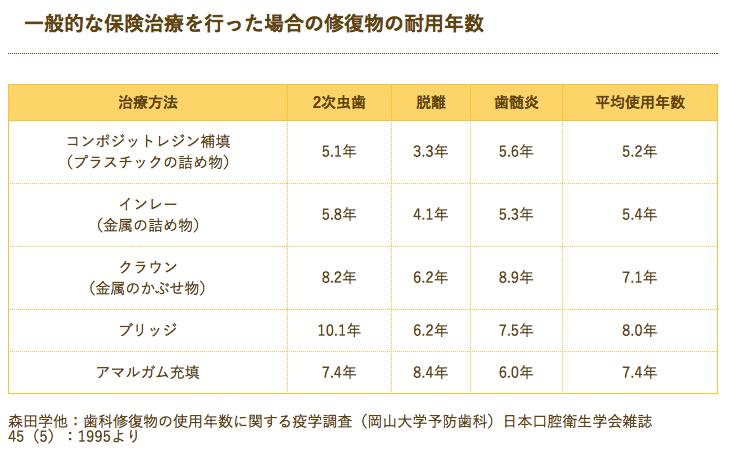 スクリーンショット 2015-09-16 16.54.52